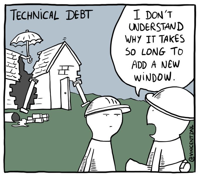 """Technical debt: """"I don't understand why it takes so long to add a new window."""", while in front of a building that's about to collapse."""